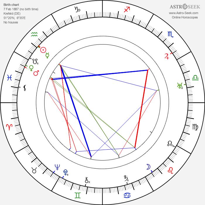 Walter Janssen - Astrology Natal Birth Chart