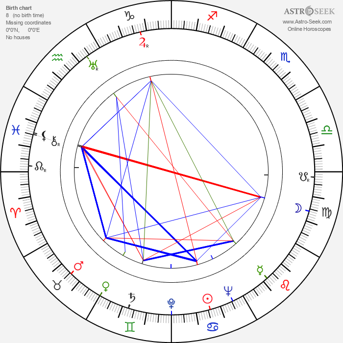 Walter Kerr - Astrology Natal Birth Chart