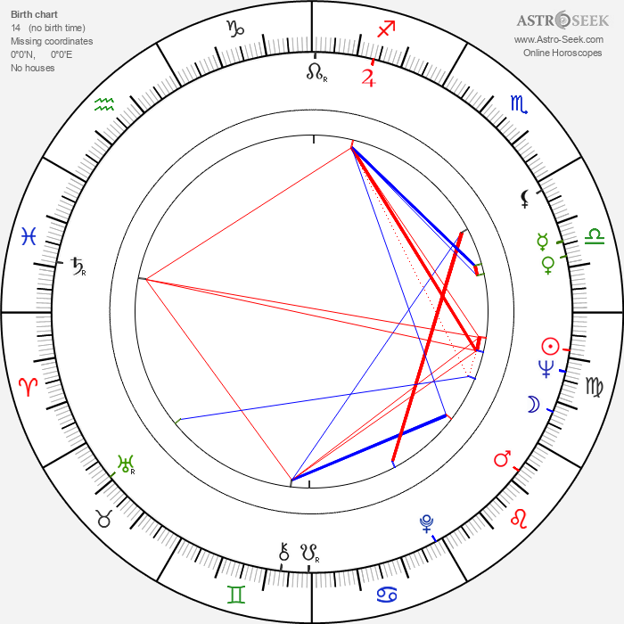 Walter Koenig - Astrology Natal Birth Chart