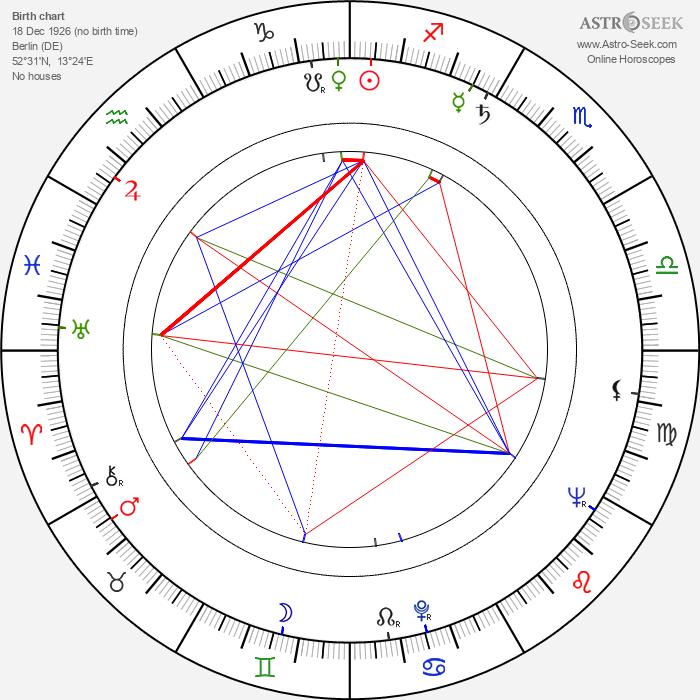 Walter Lassally - Astrology Natal Birth Chart