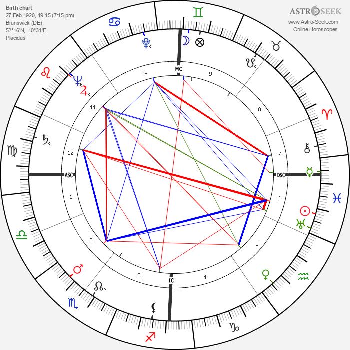 Walter Mattern - Astrology Natal Birth Chart