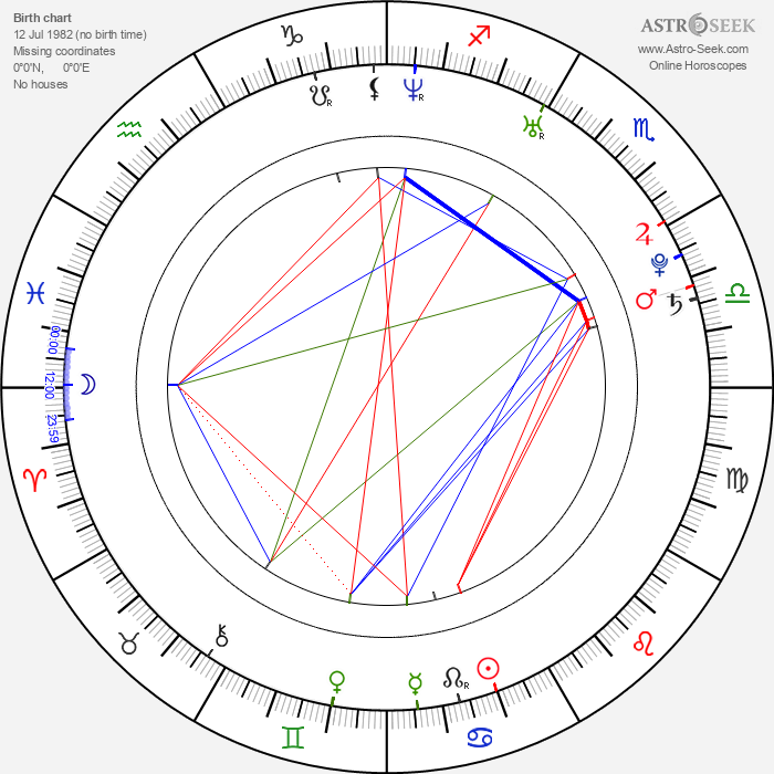Walter Perez - Astrology Natal Birth Chart