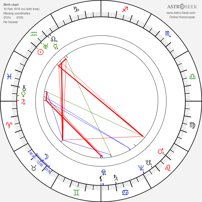Walter Reed - Astrology Natal Birth Chart