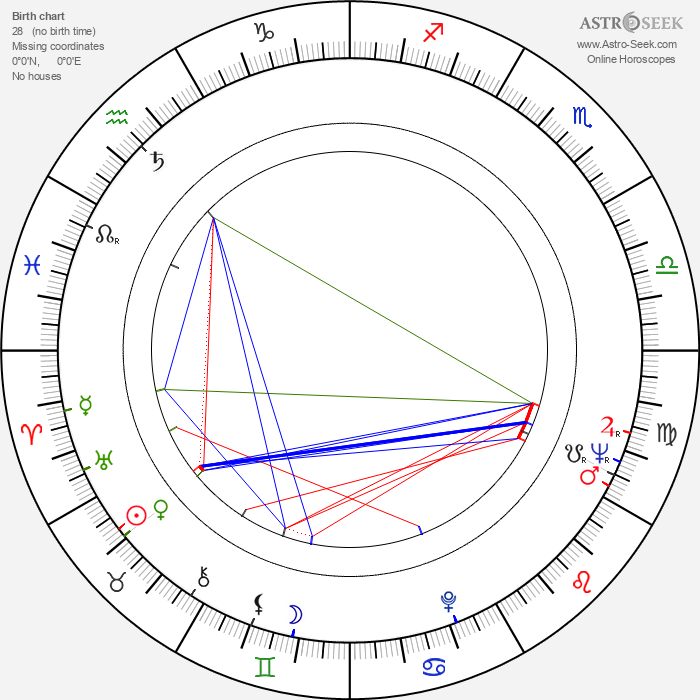Walter Schmidinger - Astrology Natal Birth Chart