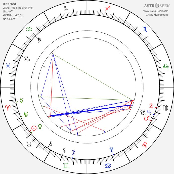Walter Schmidinger - Astrology Natal Birth Chart