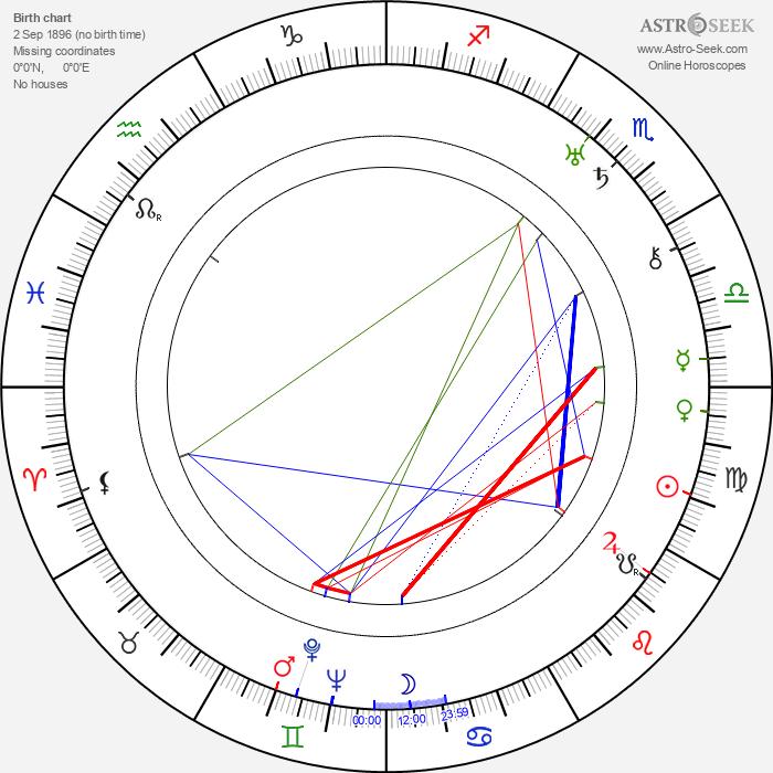 Walter Summers - Astrology Natal Birth Chart