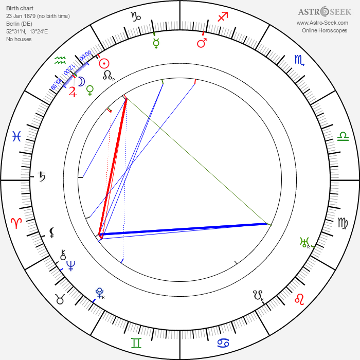 Walther Bauersfeld - Astrology Natal Birth Chart