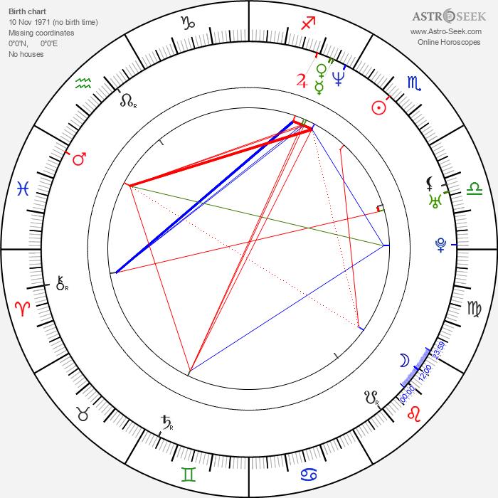 Walton Goggins - Astrology Natal Birth Chart