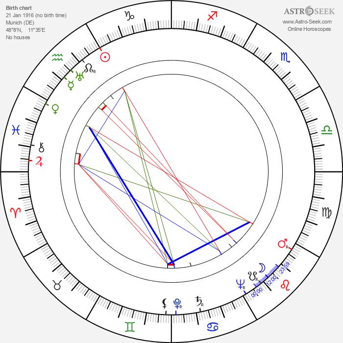 Waltrude Schleyer - Astrology Natal Birth Chart