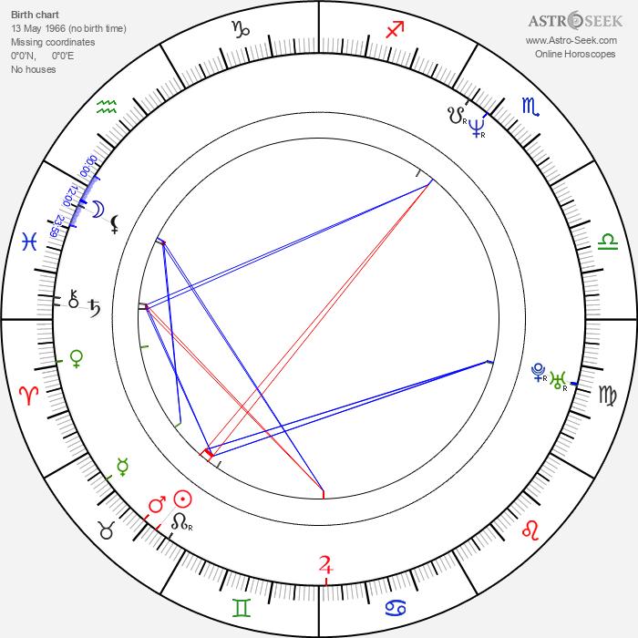 Wanda Acuna - Astrology Natal Birth Chart