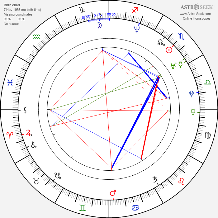 Wanda Curtis - Astrology Natal Birth Chart