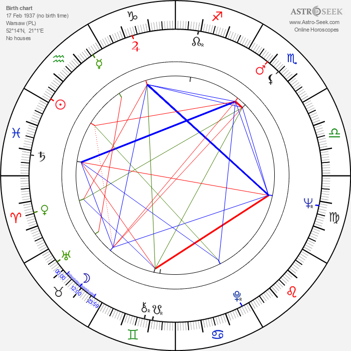 Wanda Koczeska - Astrology Natal Birth Chart