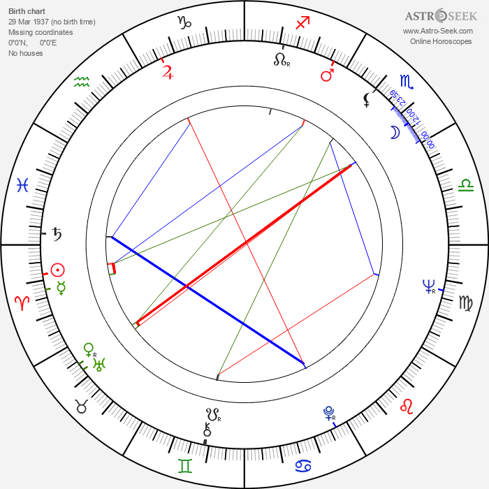 Wanda Spinka - Astrology Natal Birth Chart