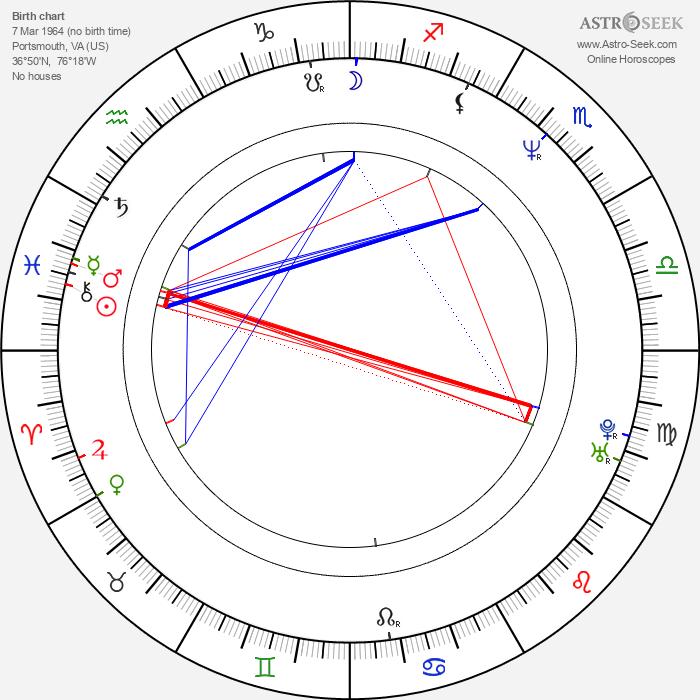 Wanda Sykes - Astrology Natal Birth Chart