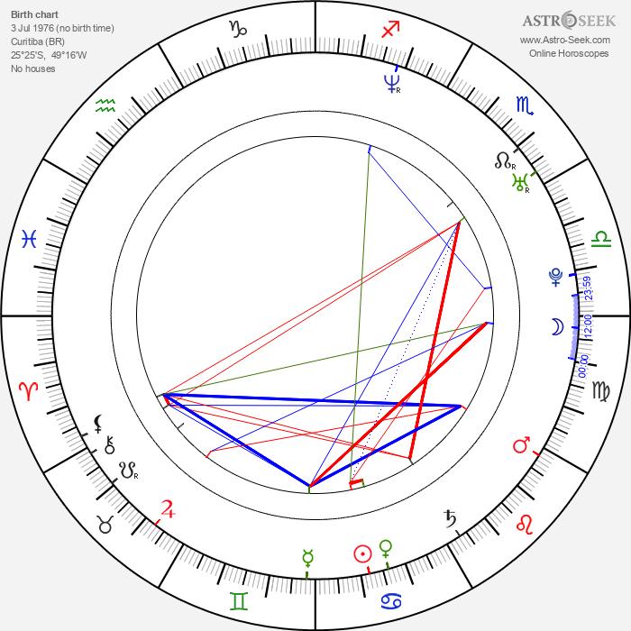 Wanderlei Silva - Astrology Natal Birth Chart