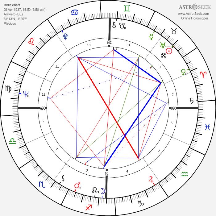 Wannes Van de Velde - Astrology Natal Birth Chart