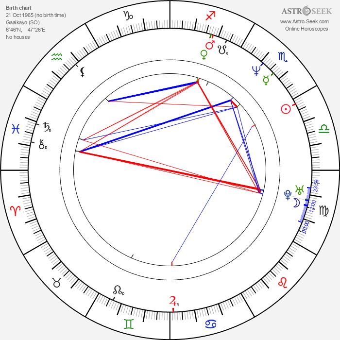 Waris Dirie - Astrology Natal Birth Chart