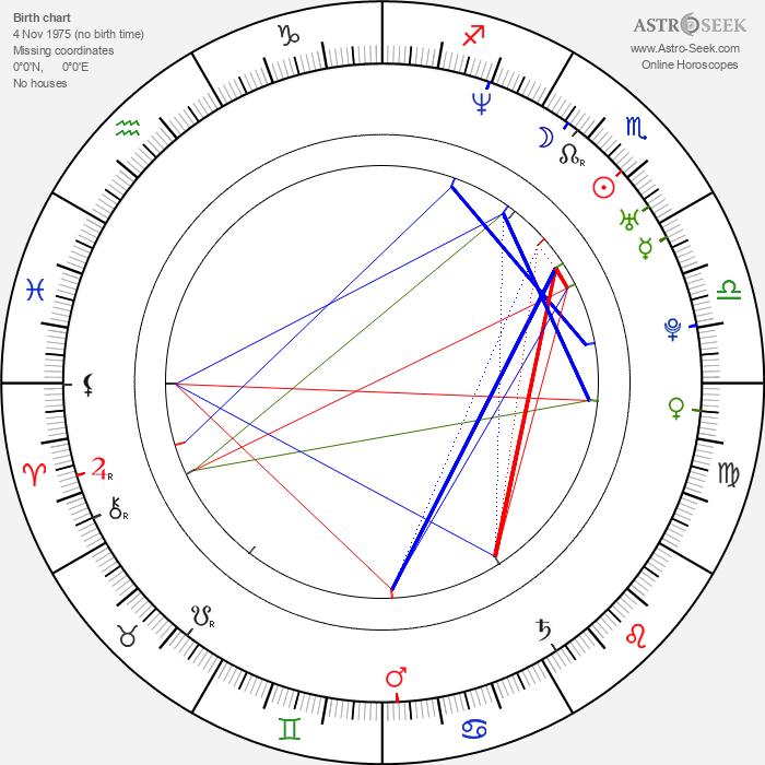 Warren Christie - Astrology Natal Birth Chart