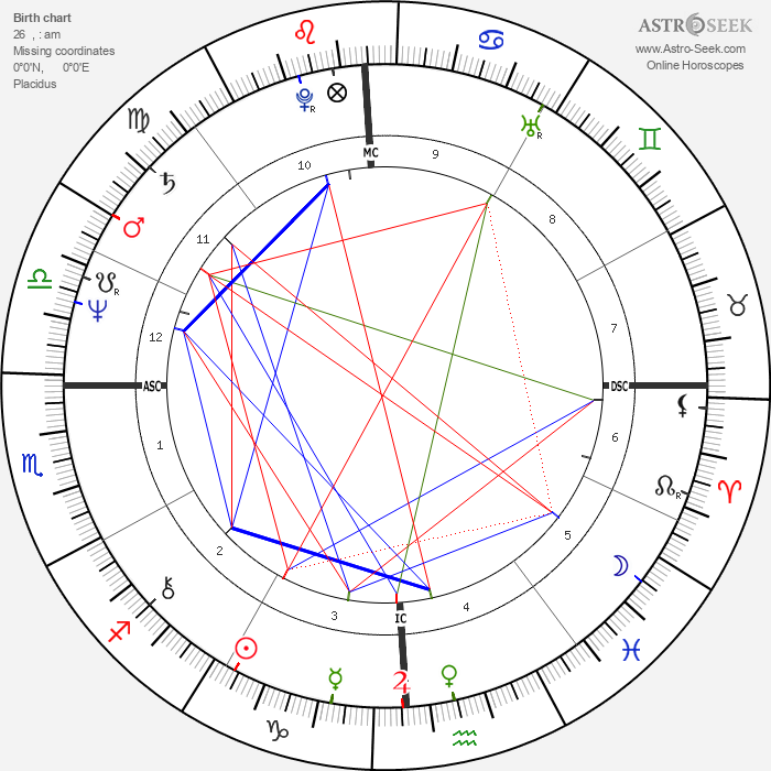 Warren David Jones - Astrology Natal Birth Chart