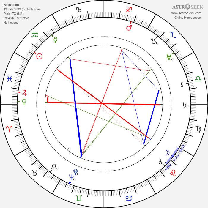Warren Jackson - Astrology Natal Birth Chart