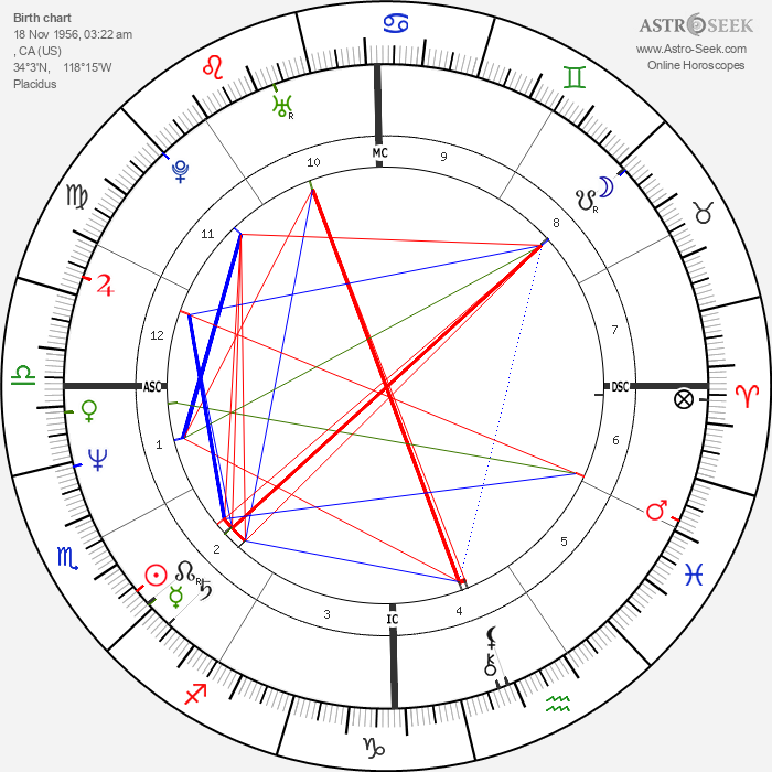 Warren Moon - Astrology Natal Birth Chart