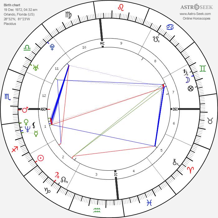 Warren Sapp - Astrology Natal Birth Chart