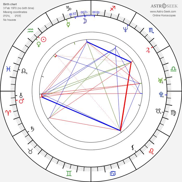 Warwick Davis - Astrology Natal Birth Chart