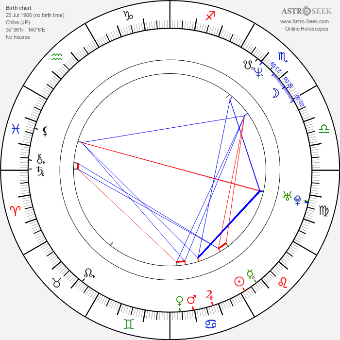Wataru Takagi - Astrology Natal Birth Chart