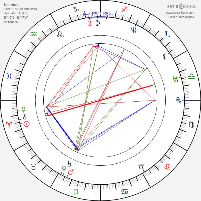 Waylon Payne - Astrology Natal Birth Chart