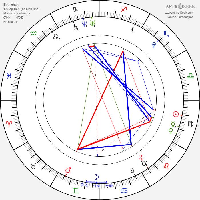 Wayne Dalglish - Astrology Natal Birth Chart