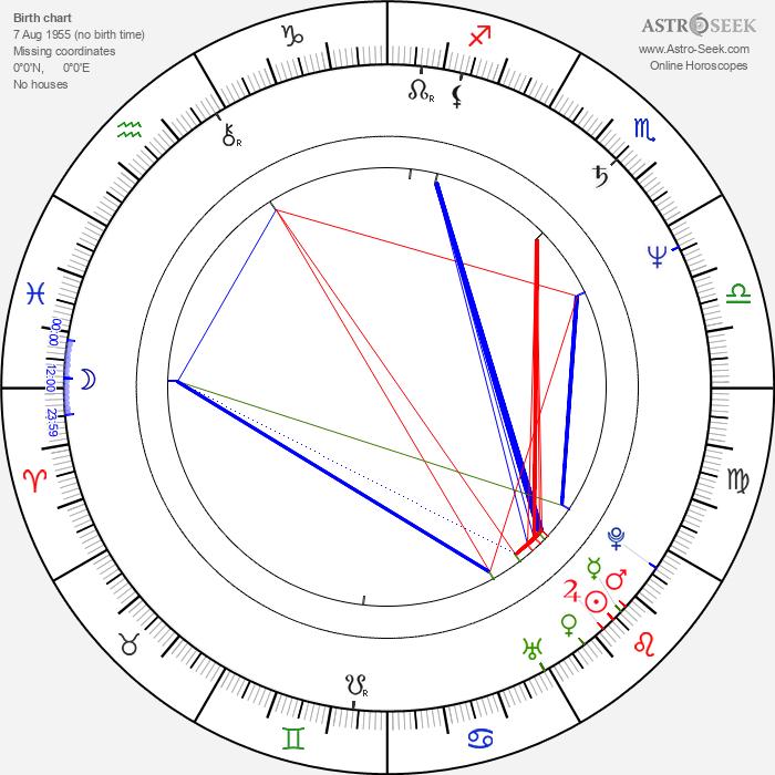 Wayne Knight - Astrology Natal Birth Chart
