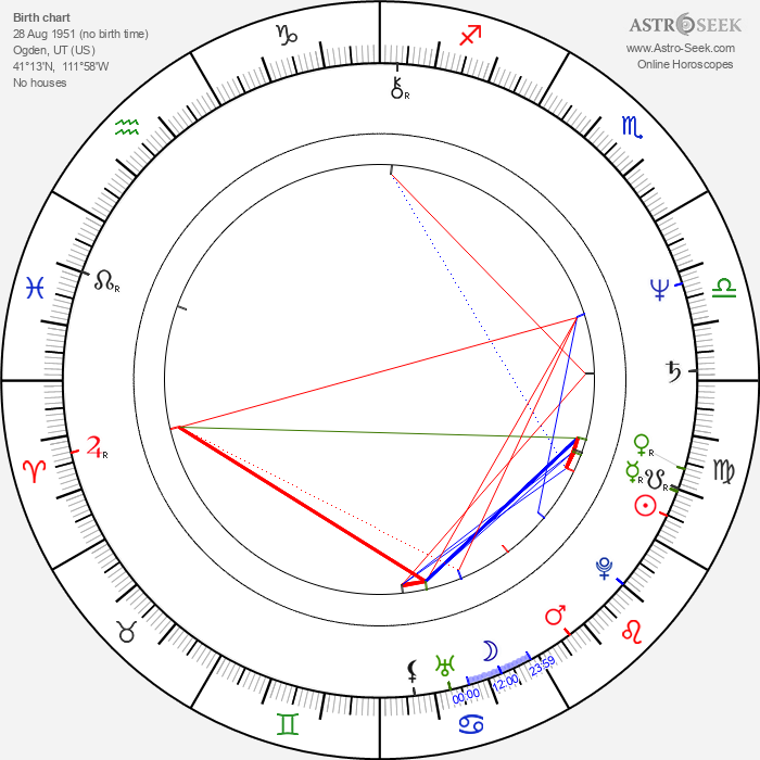 Wayne Osmond - Astrology Natal Birth Chart