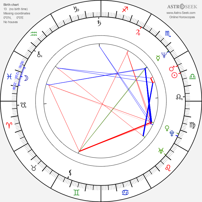 Wayne Pygram - Astrology Natal Birth Chart