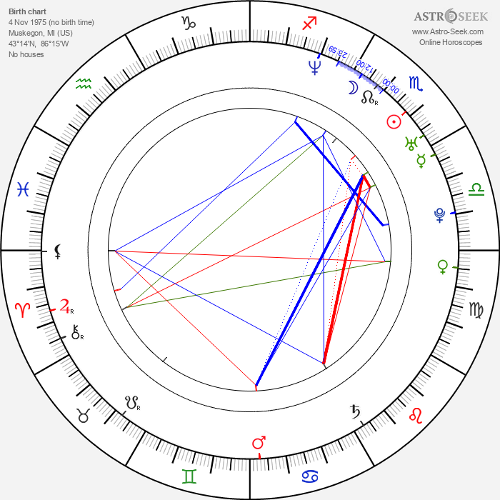 Wayne Static - Astrology Natal Birth Chart