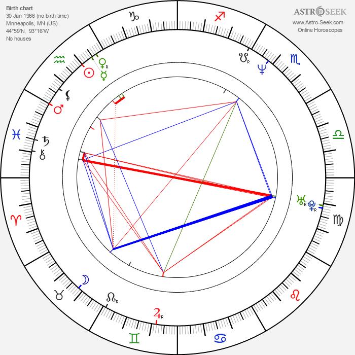 Wayne Wilderson - Astrology Natal Birth Chart