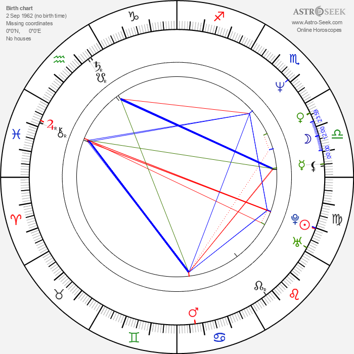 Wei Fan - Astrology Natal Birth Chart