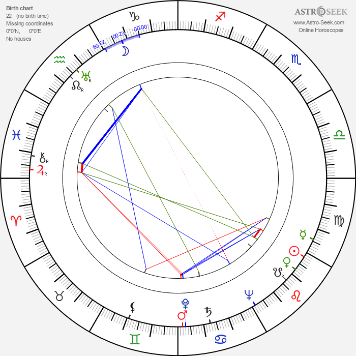 Wei Te - Astrology Natal Birth Chart