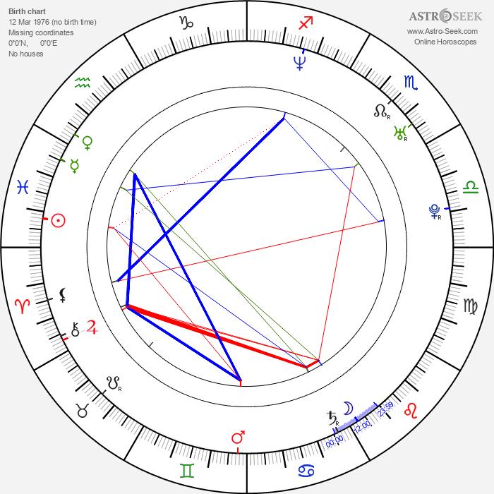 Wei Zhao - Astrology Natal Birth Chart