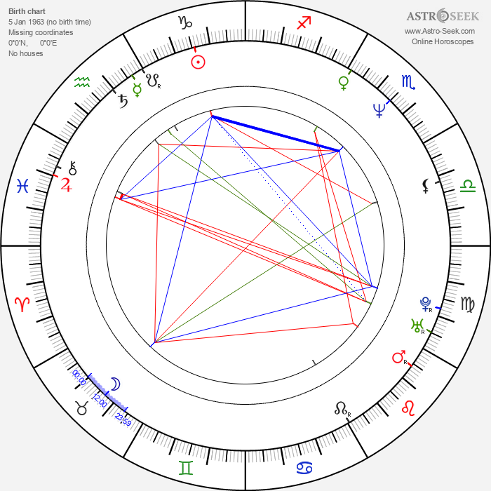 Wen Jiang - Astrology Natal Birth Chart