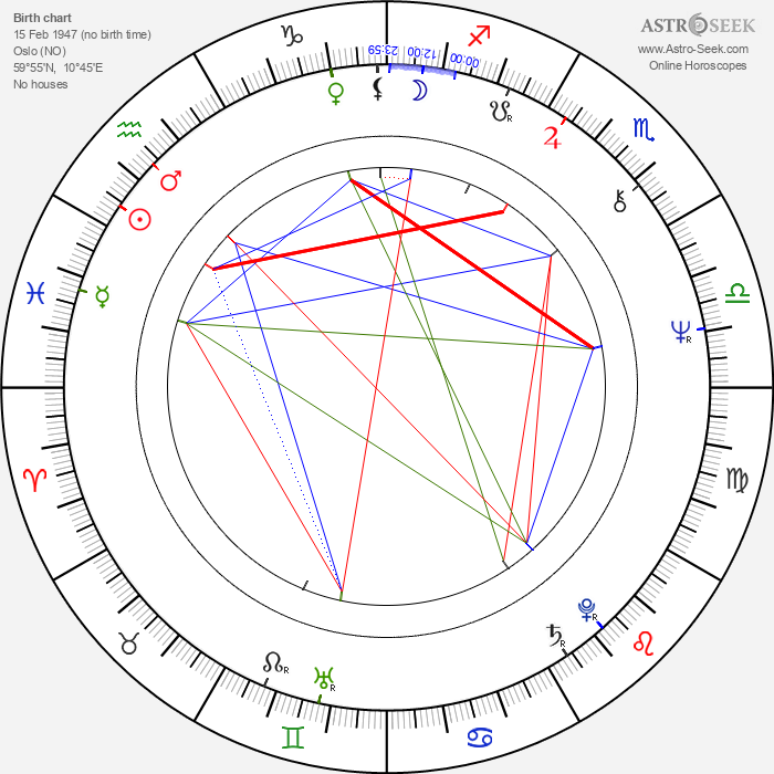 Wenche Myhre - Astrology Natal Birth Chart