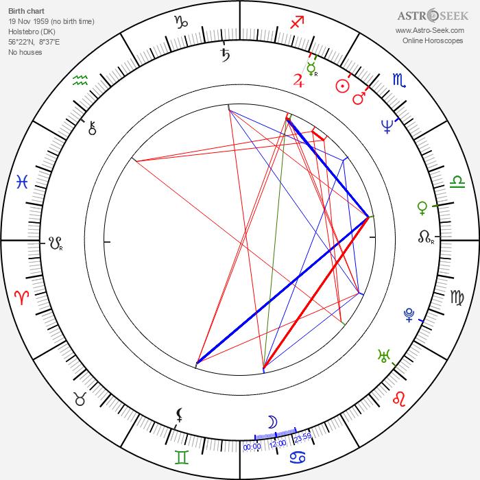 Wencke Barfoed - Astrology Natal Birth Chart