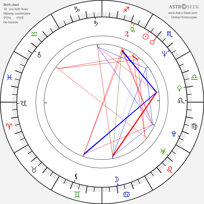 Wencke Barfoed - Astrology Natal Birth Chart