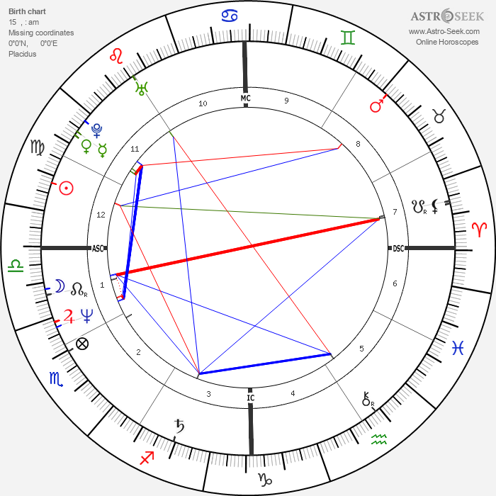 Wendie Jo Sperber - Astrology Natal Birth Chart