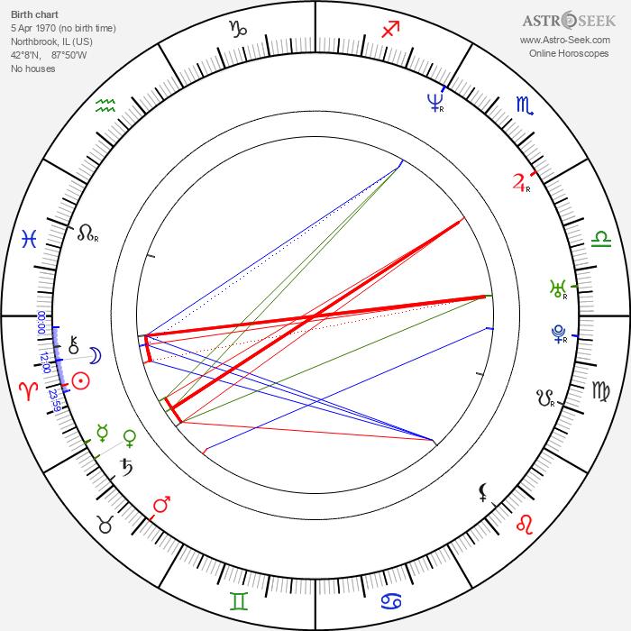 Wendy Braun - Astrology Natal Birth Chart