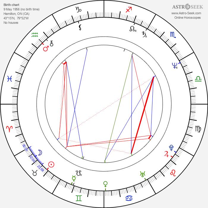 Wendy Crewson - Astrology Natal Birth Chart