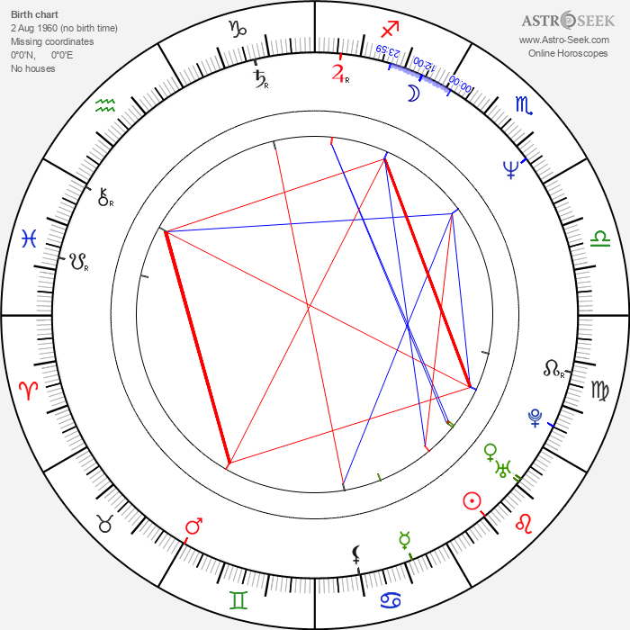 Wendy Finerman - Astrology Natal Birth Chart