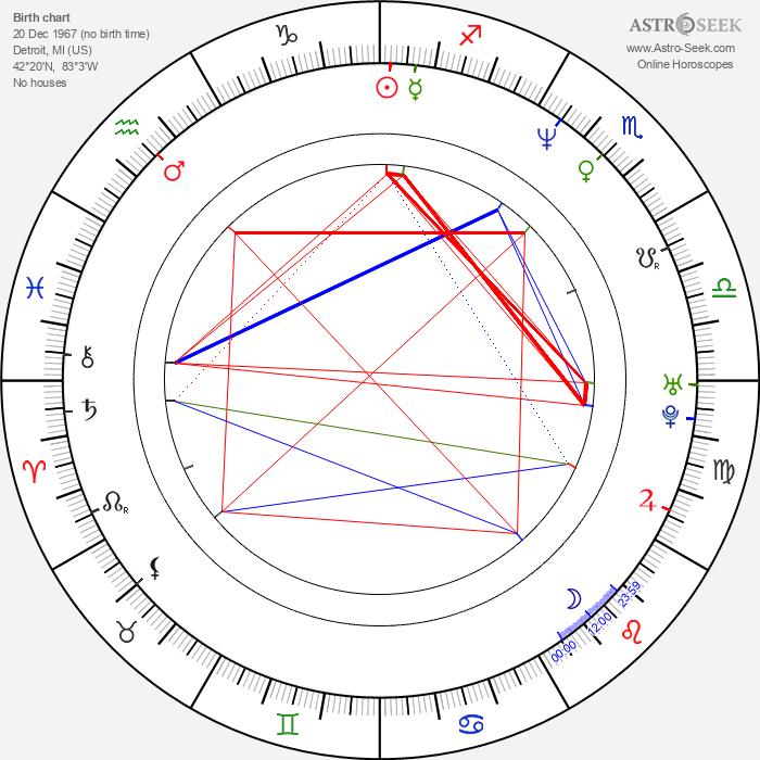 Wendy Hamilton - Astrology Natal Birth Chart