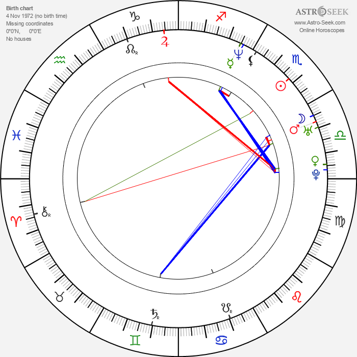 Wendy Hoopes - Astrology Natal Birth Chart