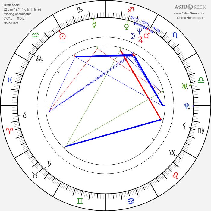 Wendy Van Dijk - Astrology Natal Birth Chart