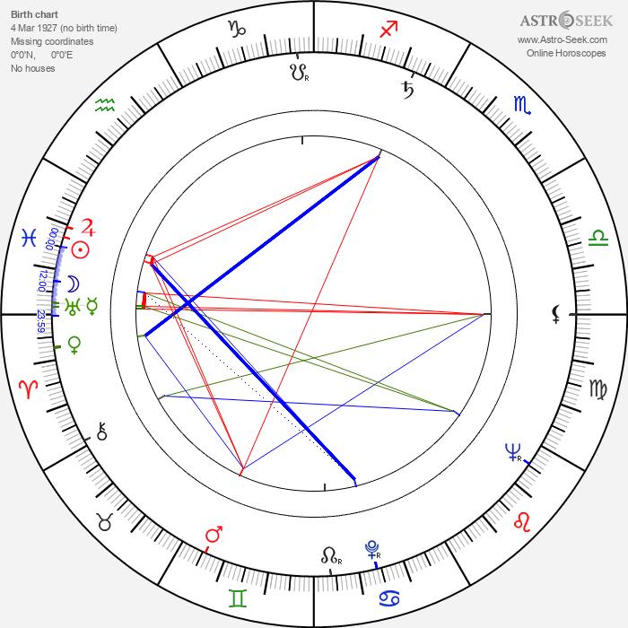 Werner Ehrlicher - Astrology Natal Birth Chart